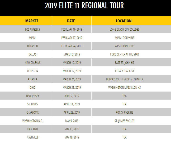 elite 11 2019 bleechr schedule