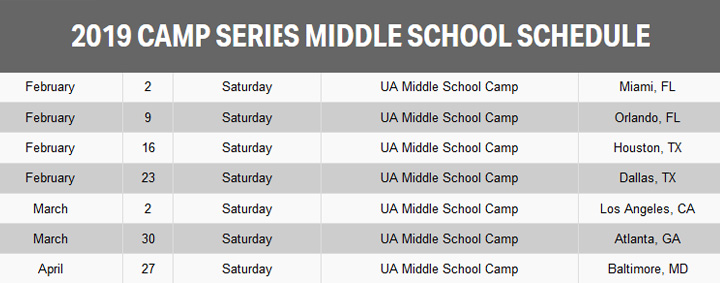 underarmour combine ms schedulle bleechr 2019